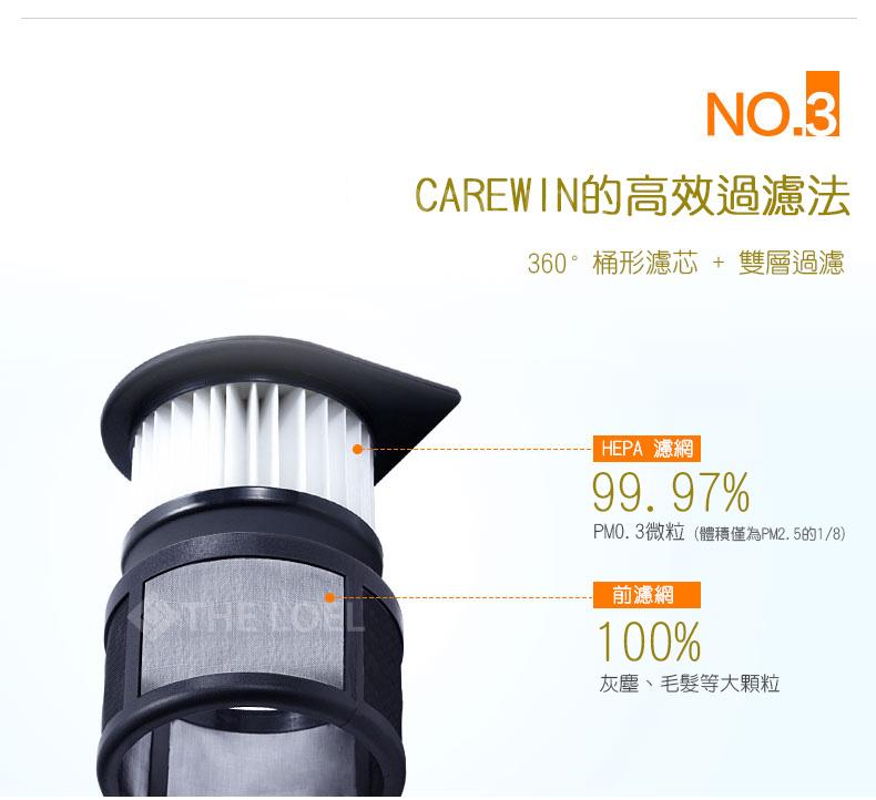 Carewin 紫外線除塵蟎吸塵機